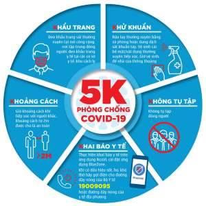 Cập nhật thông tin về dịch bệnh COVID-19 tại TP.HCM (7g ngày 18/02/2021)]